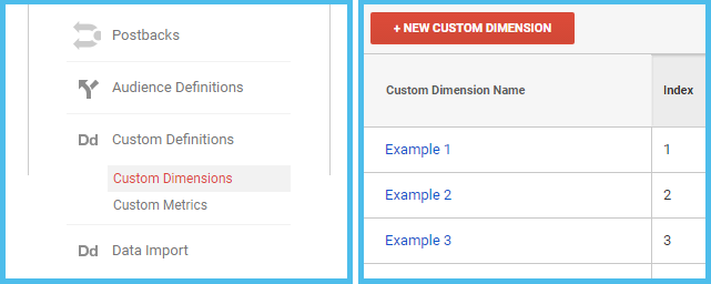 How to Measure Performance with Custom Dimensions in Google