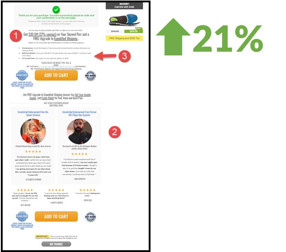 The Anatomy of a $97 Million Page: A CRO Case Study ...