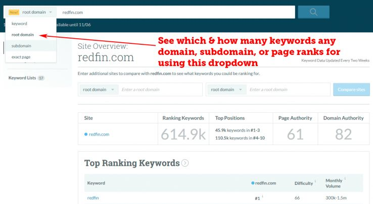NEW in Keyword Explorer: See Who Ranks & How Much with
