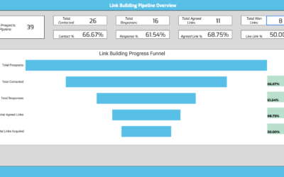 How to Improve Your Link Building Outreach Pipeline