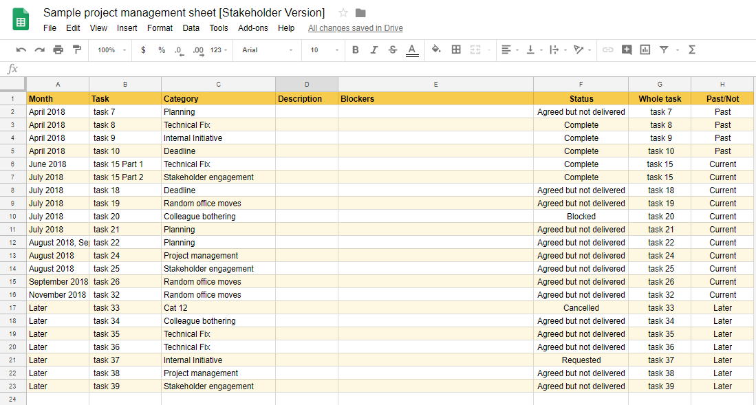Visualizing Time A Project Management HowTo Using Google Sheets - Using google sheets for project management