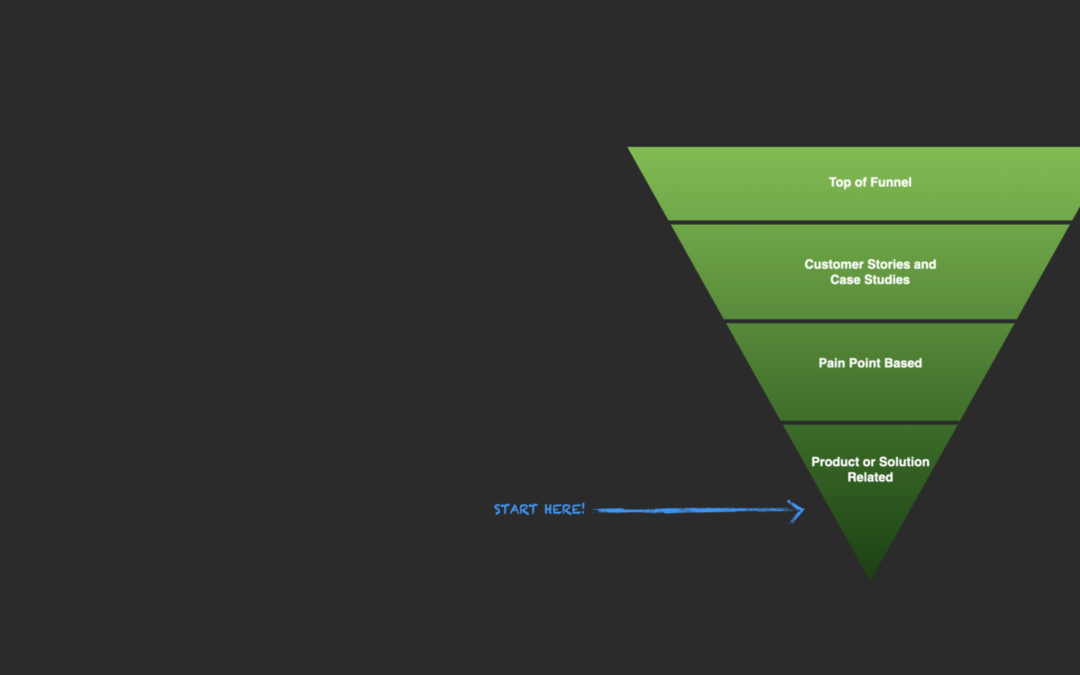 SaaS Content Marketing: Why You Should Focus on Bottom of the Funnel First to Drive Signups