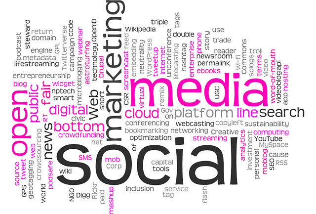 Top 13 Digital Marketing Agencies In India To Boost Your Brand