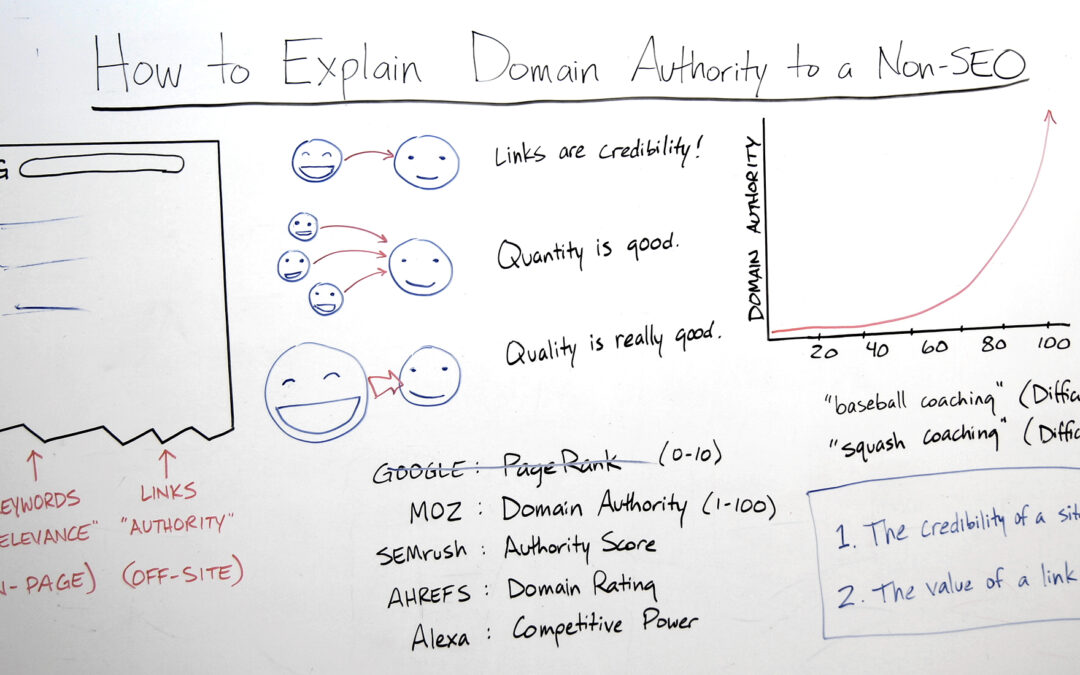 How to Explain Domain Authority to a Non-SEO