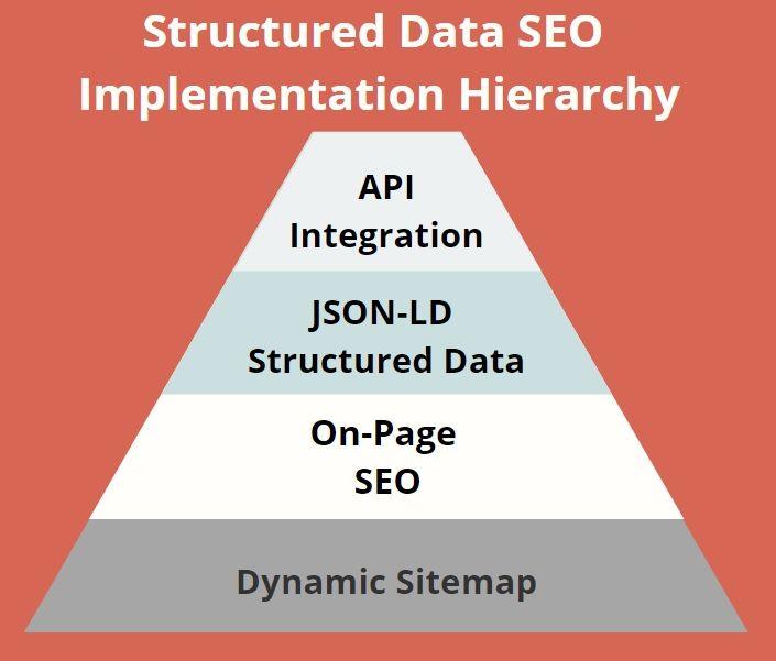 hierarchy-227037.jpg