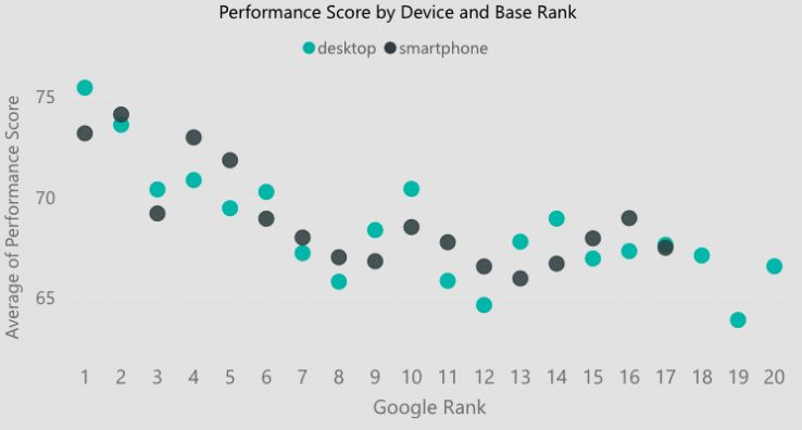 report-performance-score-43027.jpg