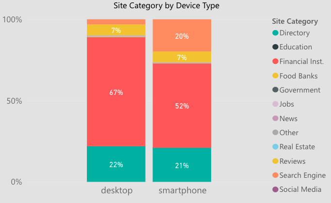 report-site-categories-43044.png