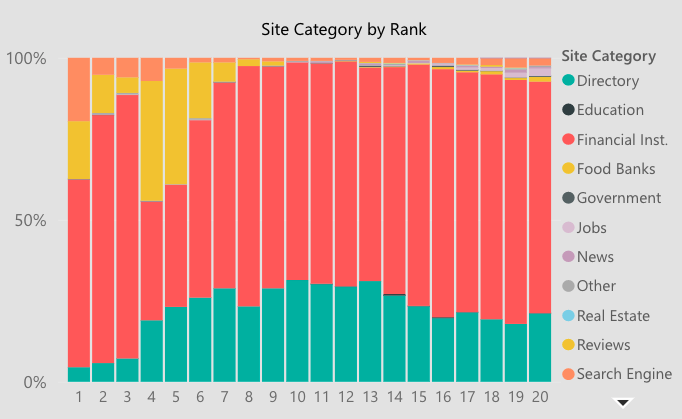 report-site-categories-ranks-39747.png