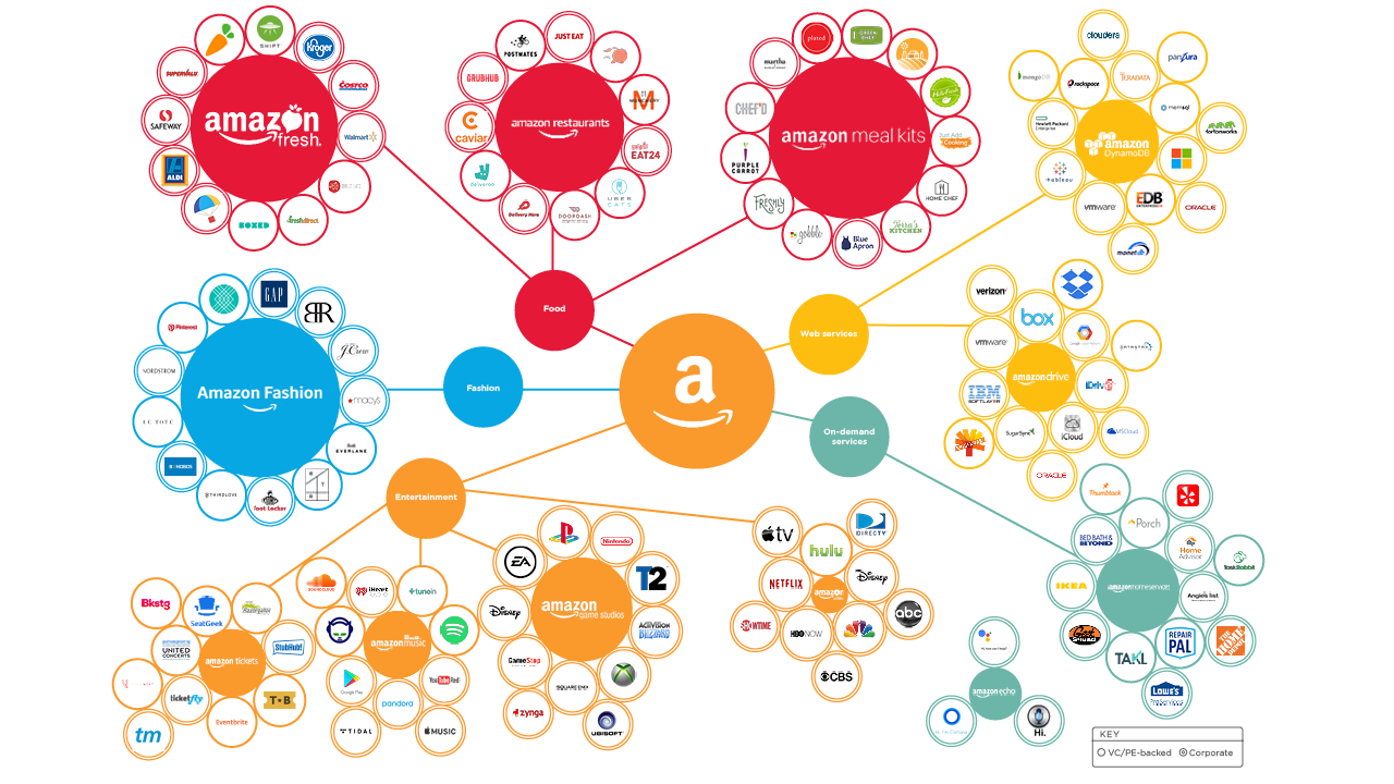 Mapping_Amazon.png