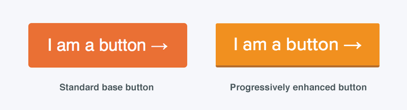standard email button vs. progressively enhanced button